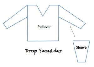 armhole shaping - drop shoulder
