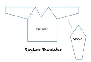 armholeshaping - raglan shoulder