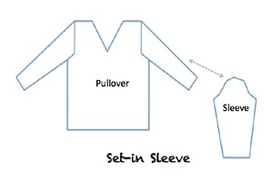 armhole shaping - se-in sleeves