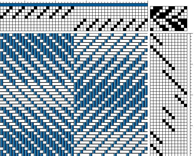 shaded twill 12 treadles
