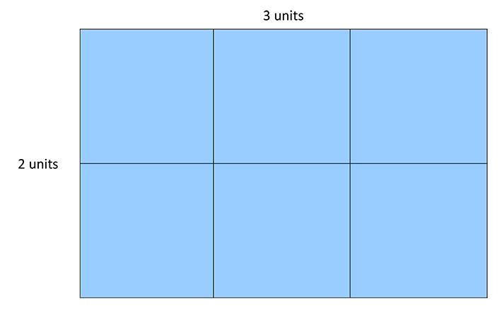 2x3 table