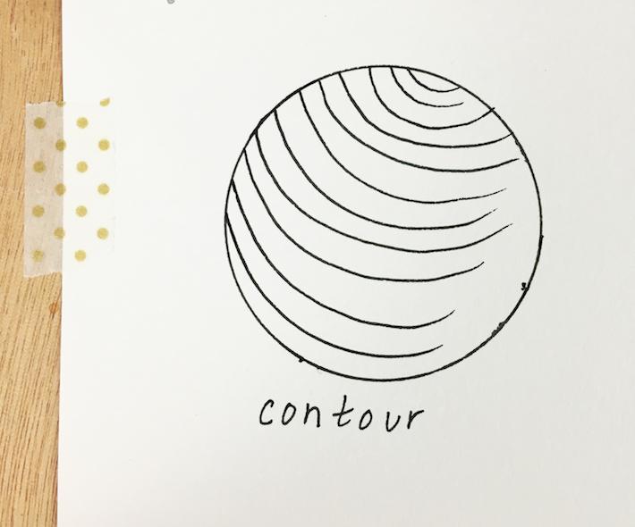 contour pen technique