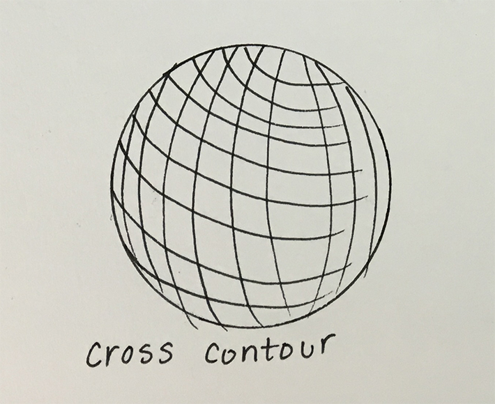 Cross contour technique
