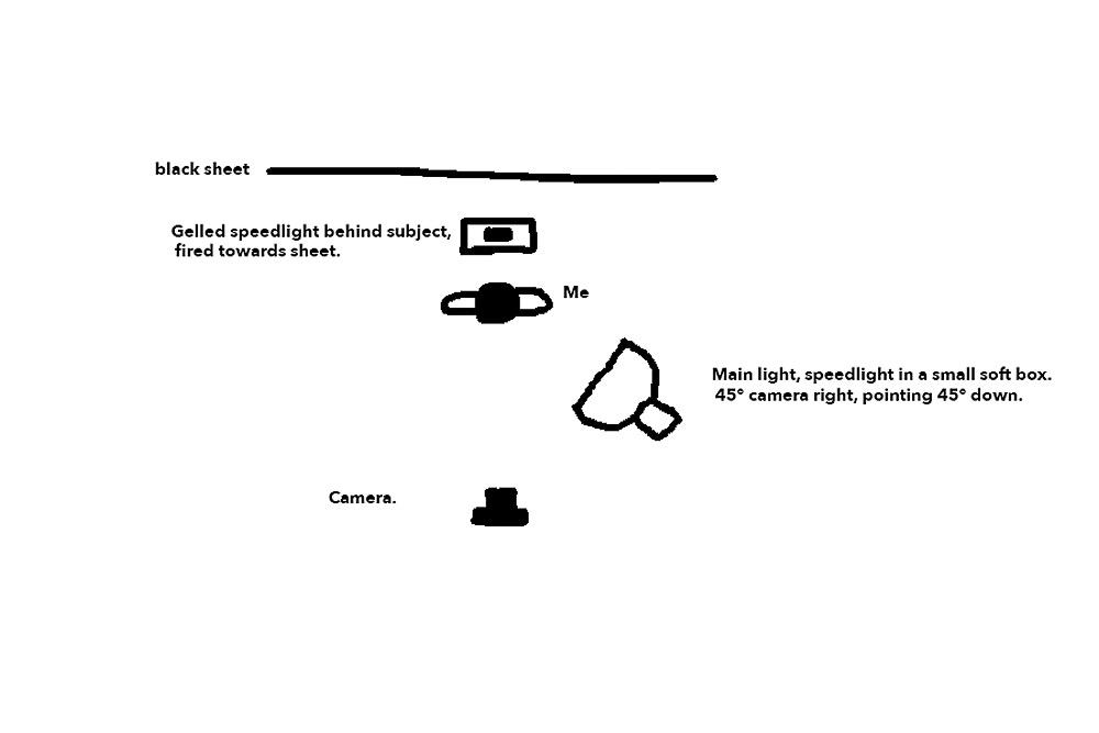 Self Portrait Lighting Diagram