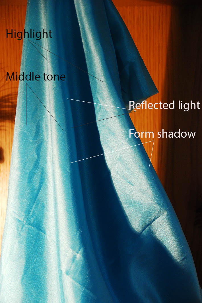fabric, light distribution for drawing