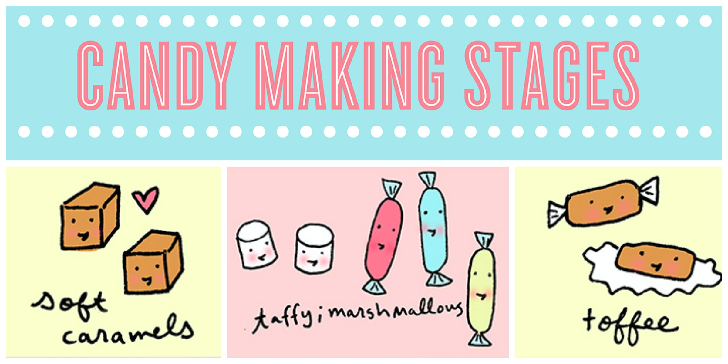 Candy Making Stages Title
