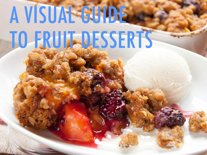 Visual guide to fruit desserts