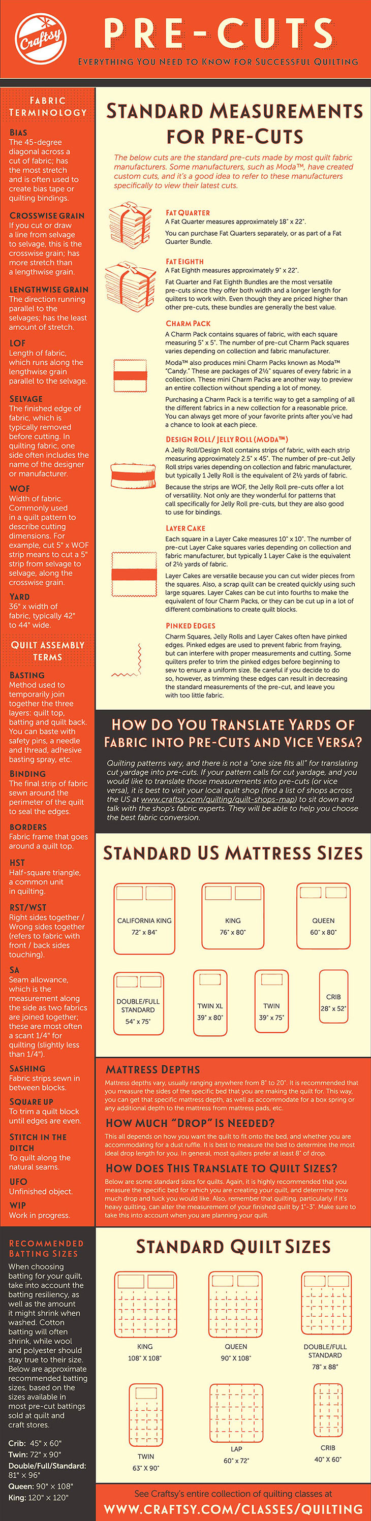 Bluprint Pre-Cut Infographic