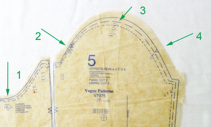 sleeve pattern notches explained