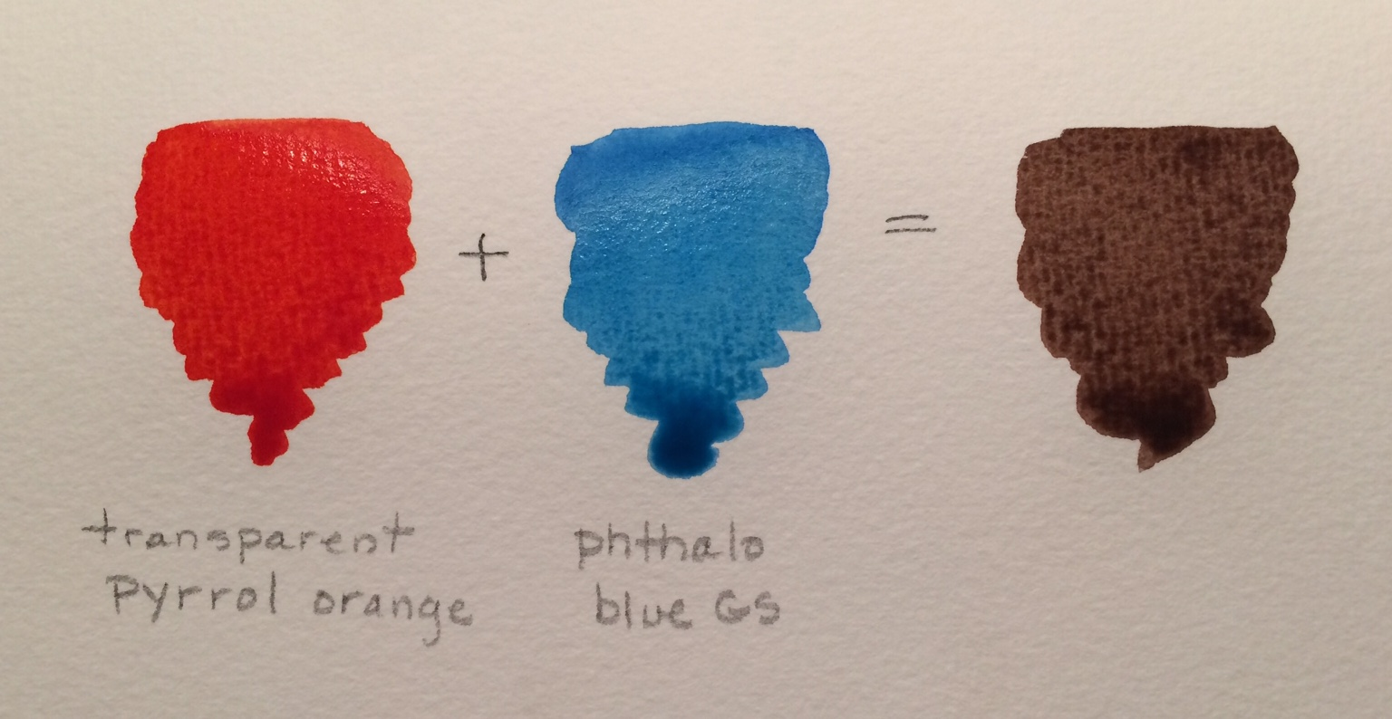 Red and Blue Make Brown