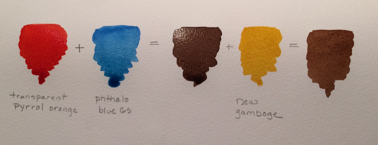 Mixing Browns with Primary Colors