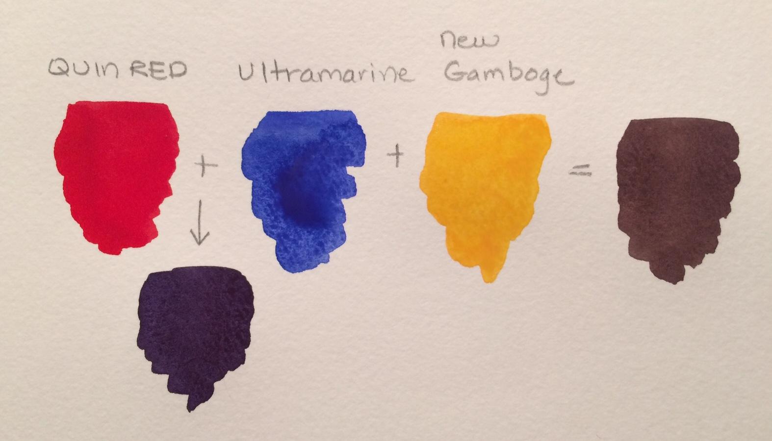 Mixing Purple & Yellow to Make Brown