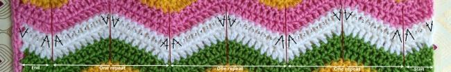Ripple crochet pattern understanding the ripple stitch repeats