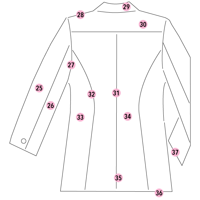 anatomy of a jacket- back