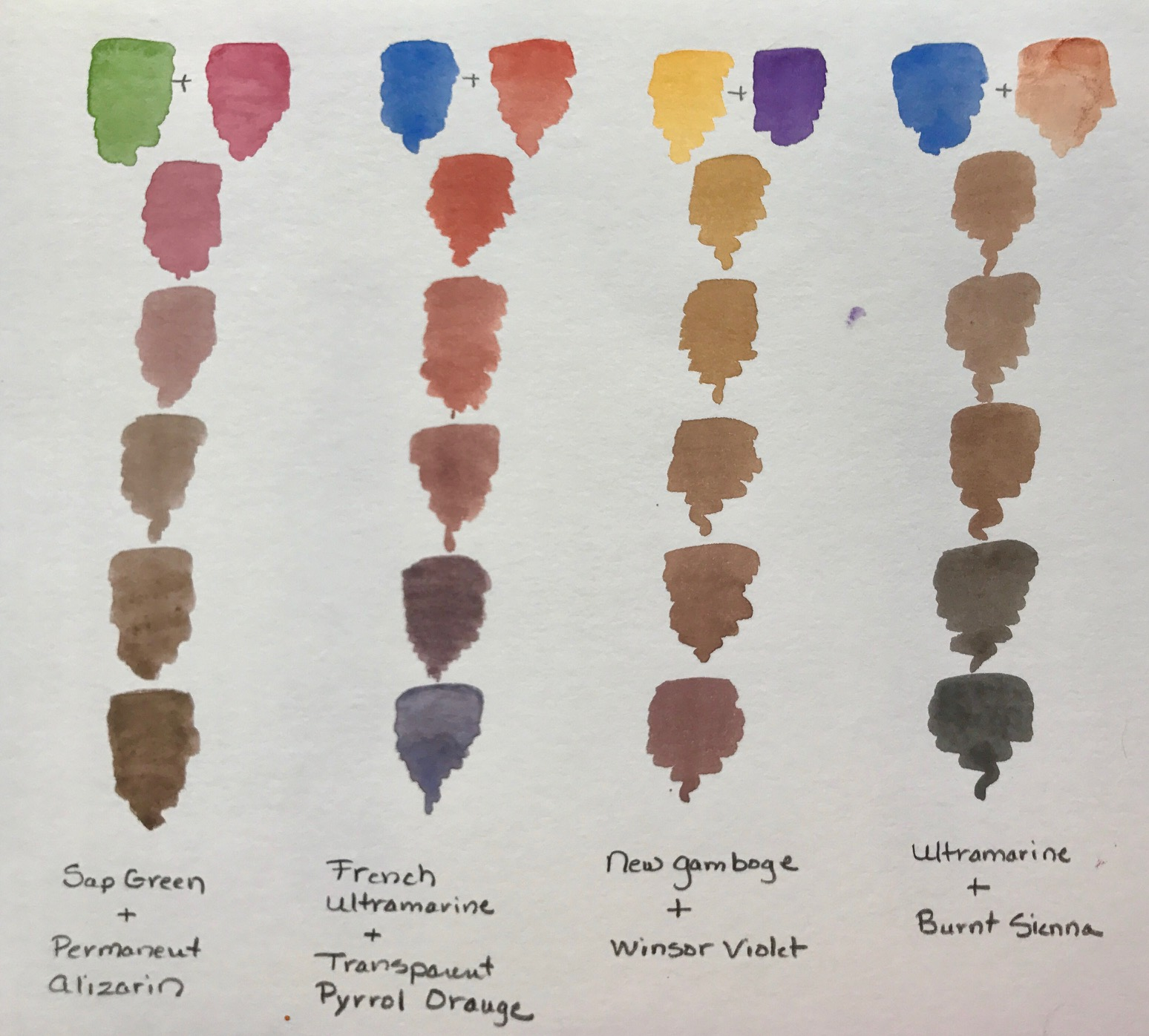Mixing Neutral Watercolors