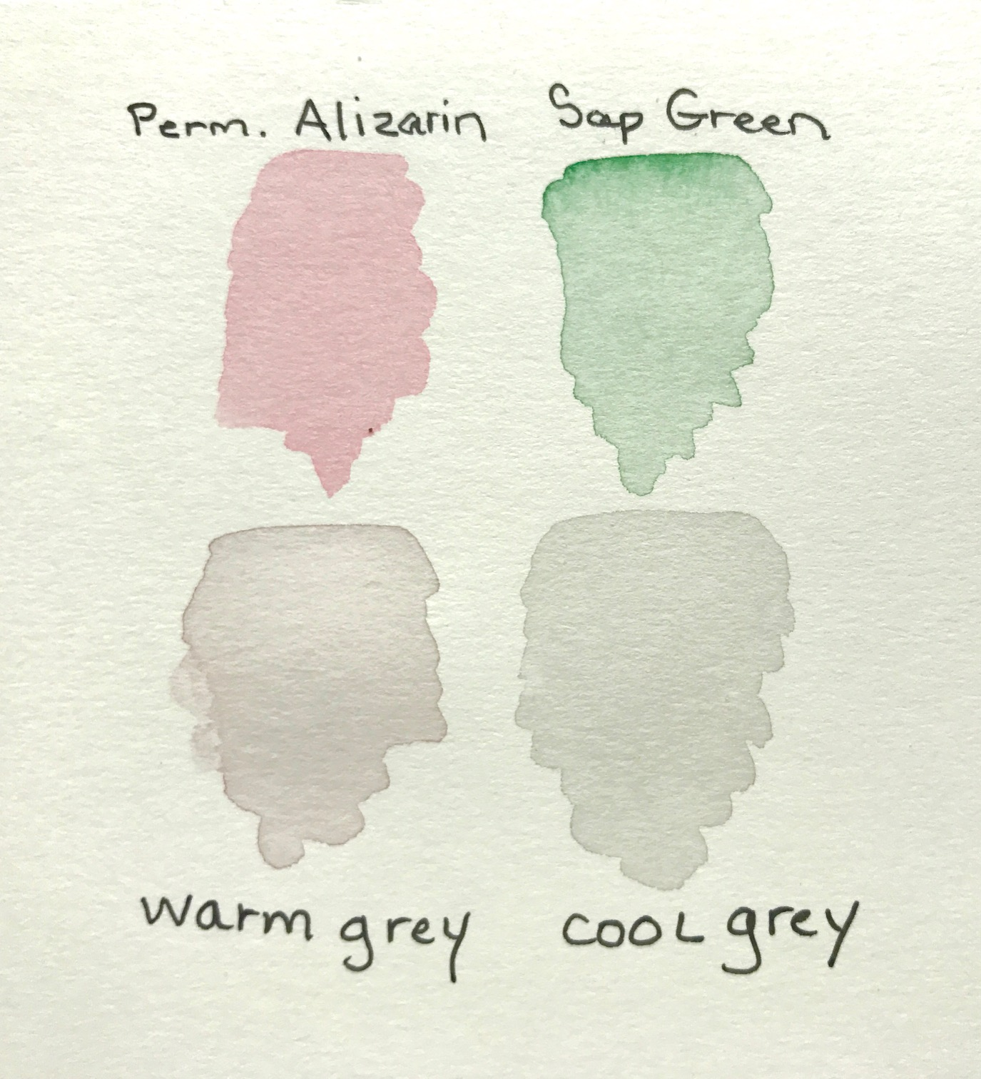 Mixing Gray from Red and Green
