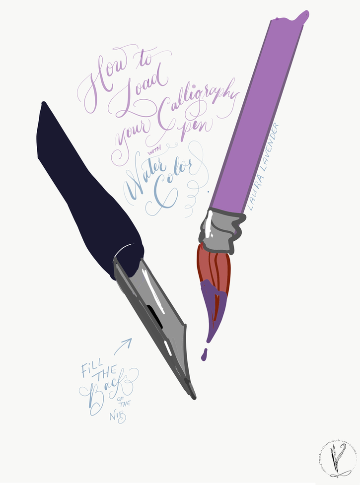 How to load watercolor onto your calligraphy pen nib