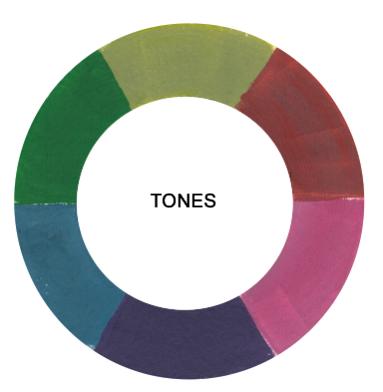 tones color wheel