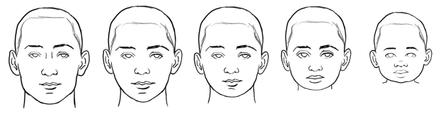 Drawn Examples of Faces of Adults and Children