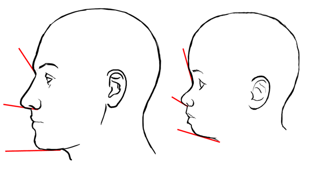 Drawn Profiles of an Adult and a Child