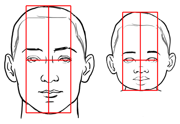 Drawn Adult and Child Face with Comparison Frames