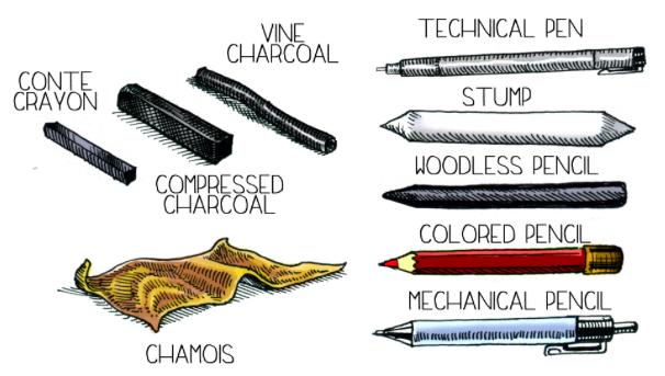 Drawing Media