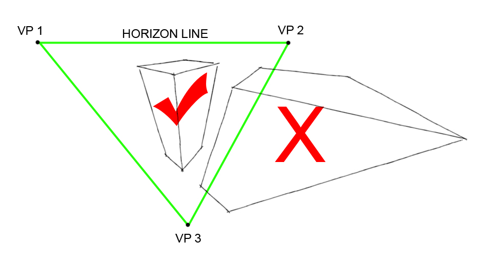 Diagram of 3 Perspective Points with Objects