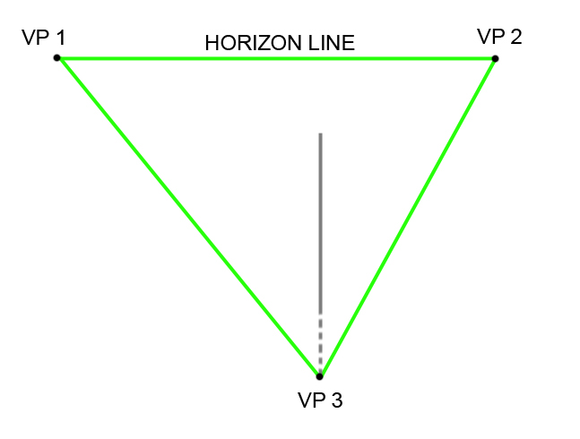 Diagram of 3 Perspective Points with Line from Point 2