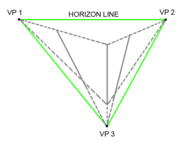 Diagram of 3 Perspective Points with 3D Lines