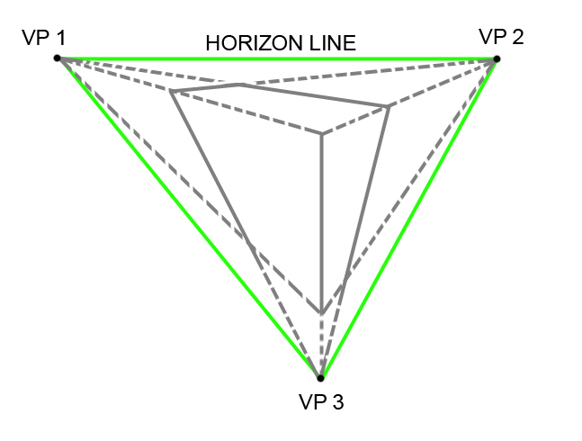 Diagram of 3 Perspective Points with Further 3D Lines
