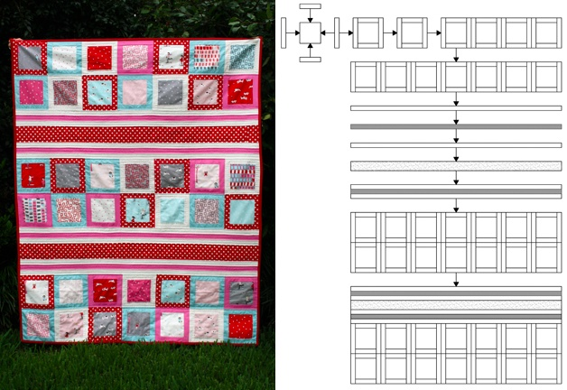 Quilt Alongside Digital Pattern