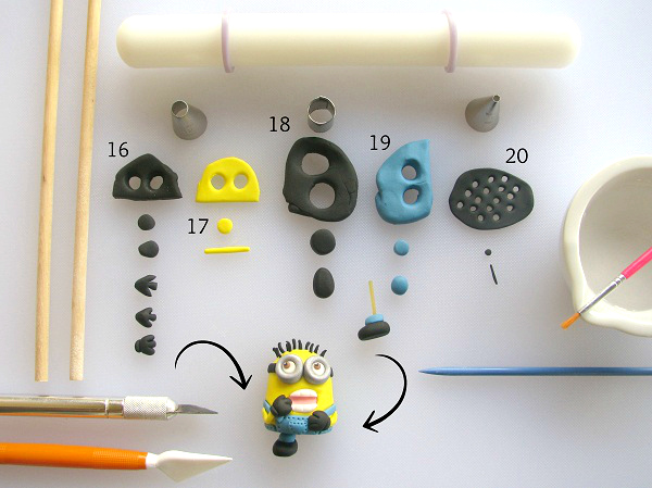 Fondant Tools, Arrows Indicating What to Add Next to Fondant Minion