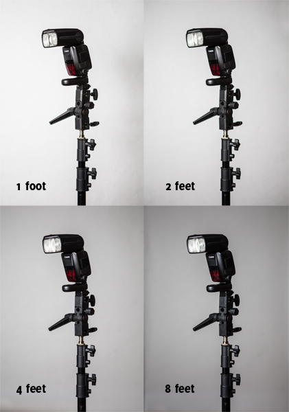Photography Equipment - Flash