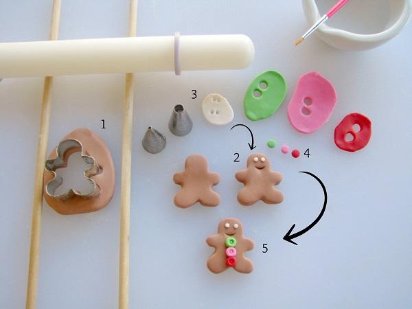Bluprint.com - Building Fondant Gingerbread Man