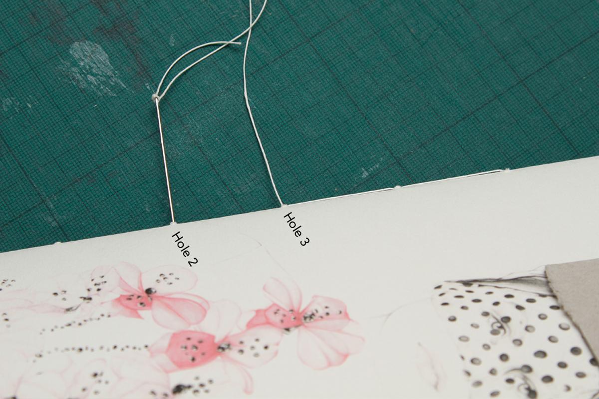 DIY Sketchbook Sewing