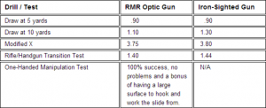 Image of the test results