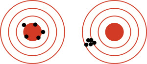 accuracy-and-precision-target-comparison