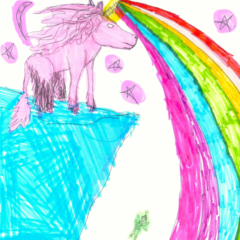 situational awareness rainbow