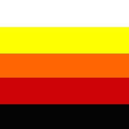 Situational Awareness Color Codes