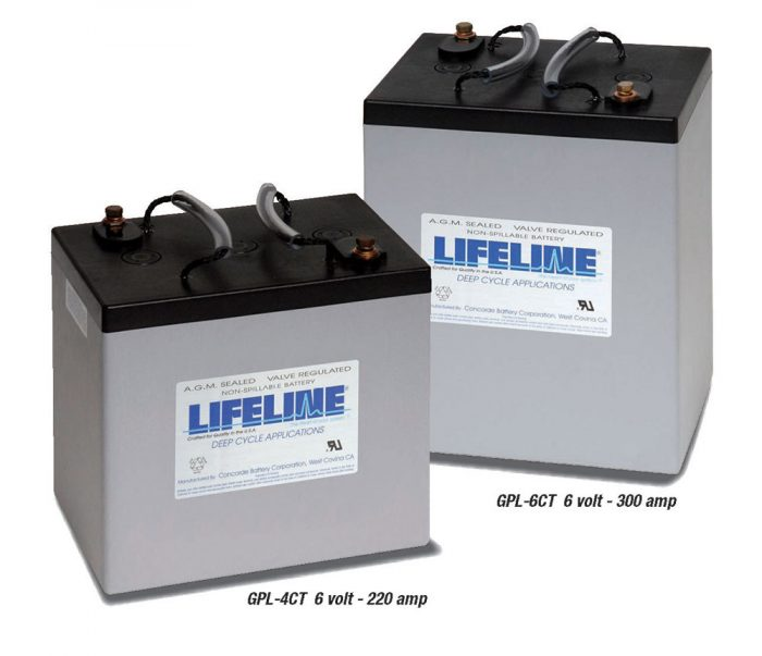 RV Battery Basics