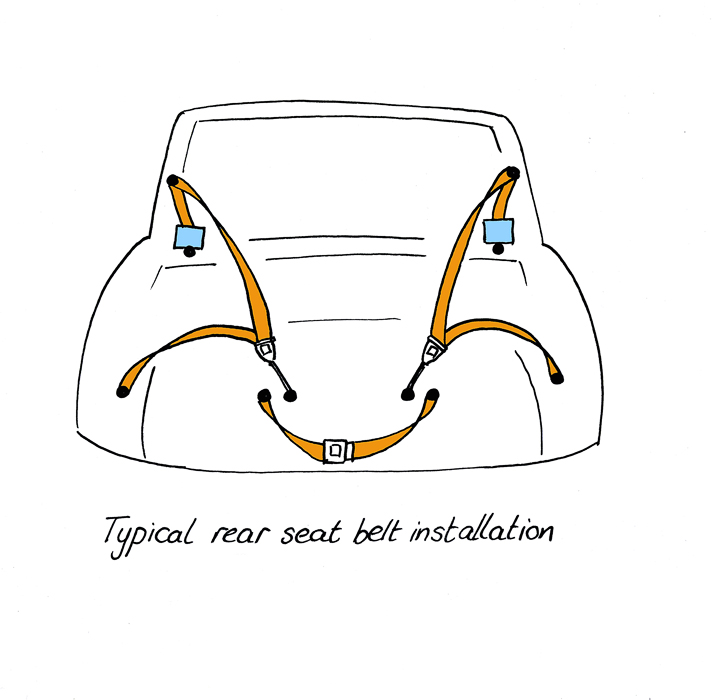 seat-belt-installation