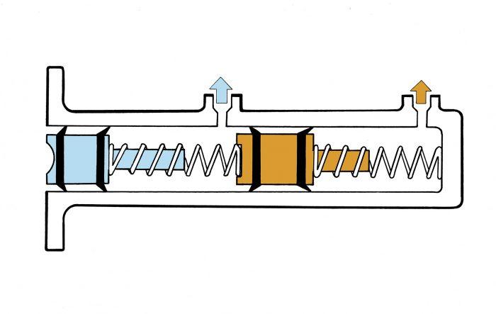 twin cylinder brake master cylinder diagram