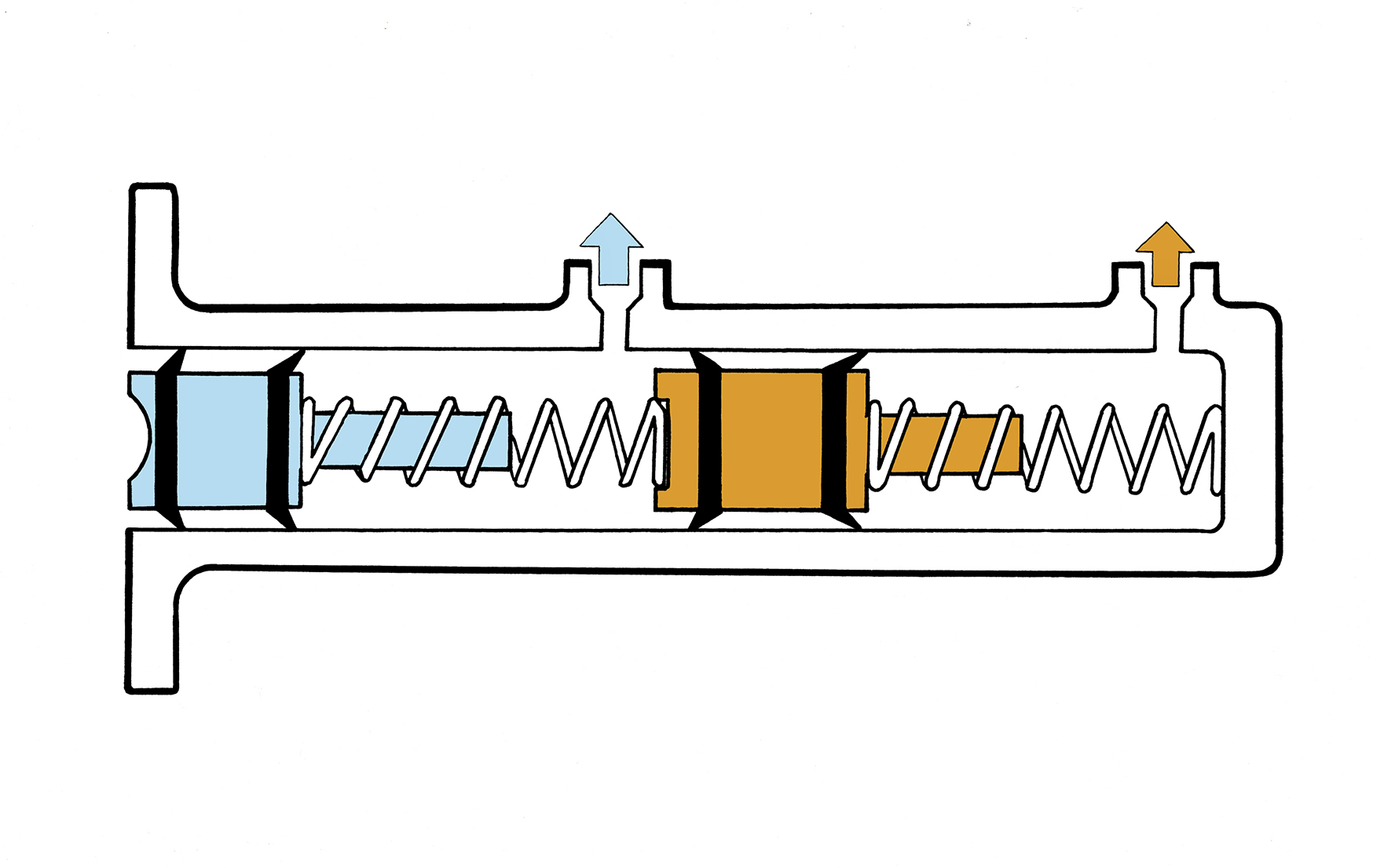 twin cylinder brake master cylinder diagram