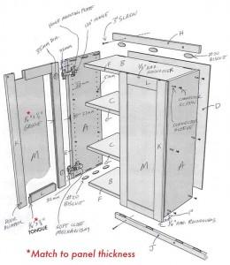 modular-storage-cabinets-13-260x300