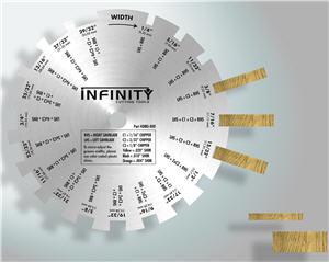 Reviewing the Infinity Dado Gauge