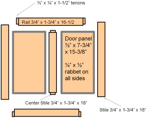 Building an Office in a Closet