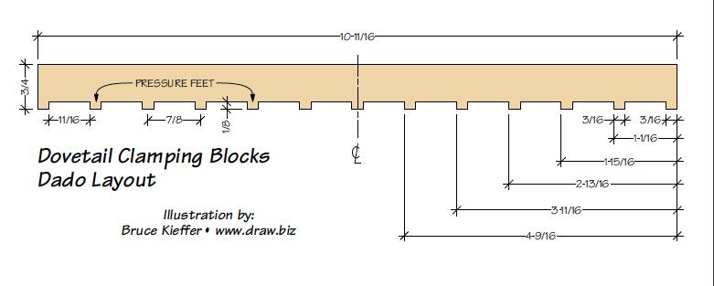 dado-layout